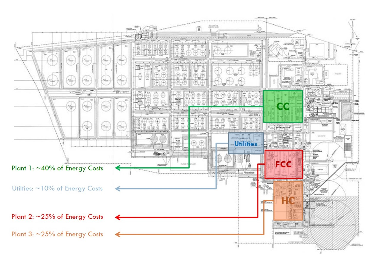 Refining Top Ref Project Process Flow Diagram Refinery Plant Boiled Water